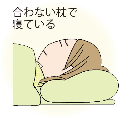 食い止めたい、顔のたるみ/イメージ