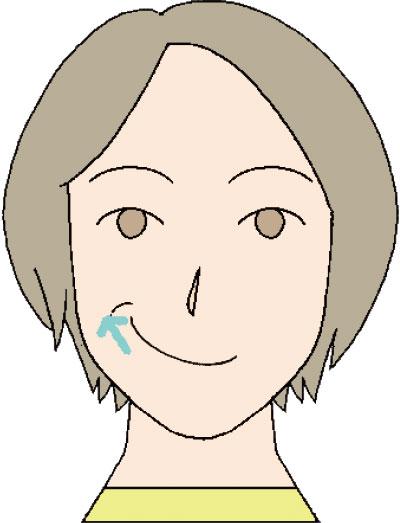 ほうれい線や頬のこわばりの対策/イメージ