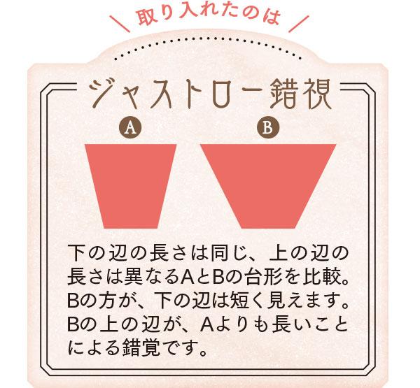 ジャストロー錯視/下の辺の長さは同じ、上の辺の長さは異なるAとBの台形を比較。Bの方が、下の辺は短く見えます。Bの上の辺が、Aよりも長いことによる錯覚です。