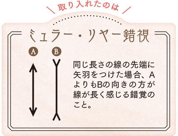 ミュラー・リヤー錯視/同じ長さの線の先端に矢羽をつけた場合、AよりもBの向きの方が線が長く感じる錯覚のこと。